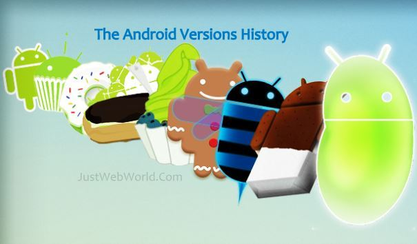 The Android Versions History The Android Versions History : Cupcake to KitKat