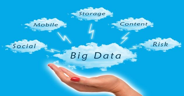 eCommerce players will rely on Big Data
