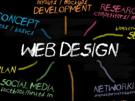 strategies for designing websites