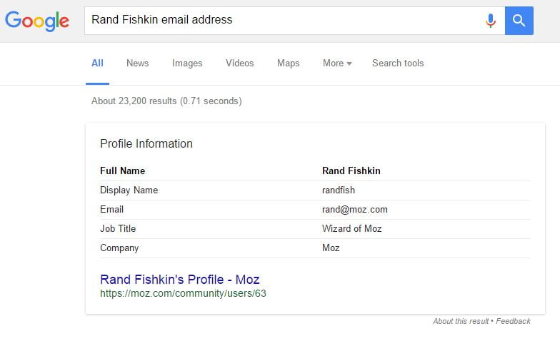 Rand Fishkin email address