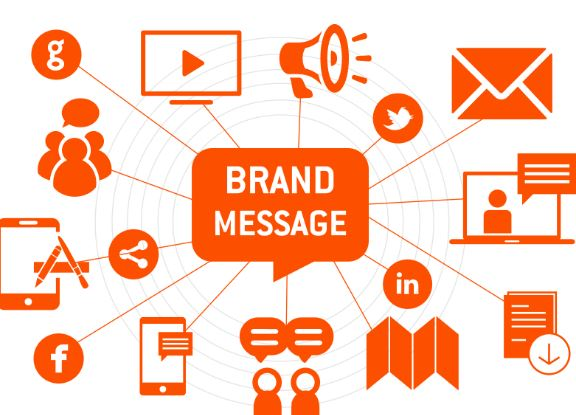 Integrated Marketing for Business