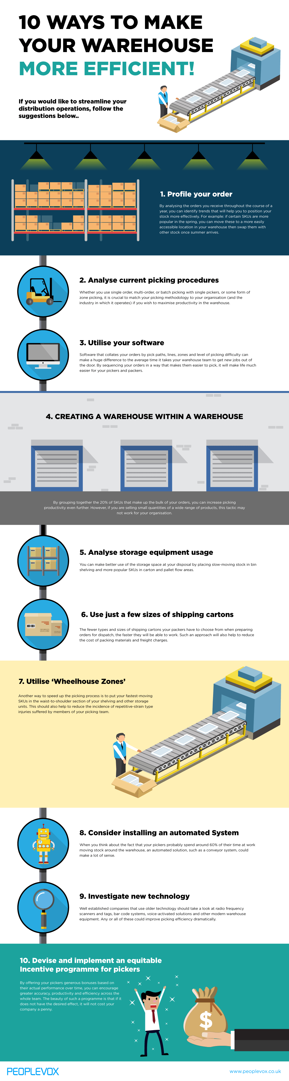Ways to Improve Warehouse Efficiency and Reduce Costs