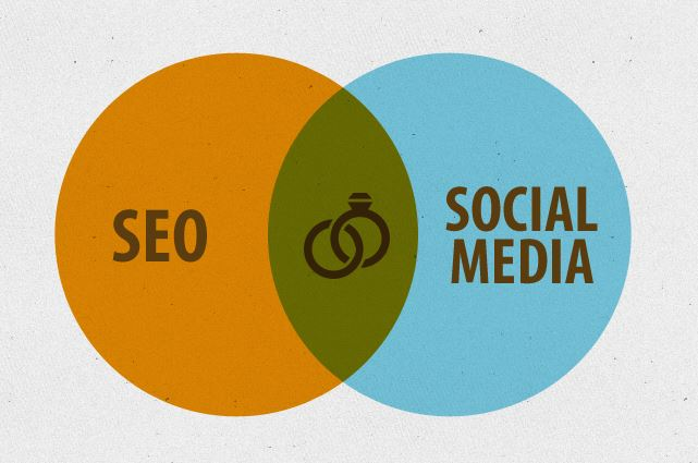 Integrate Social Media in your SEO - SEONoise