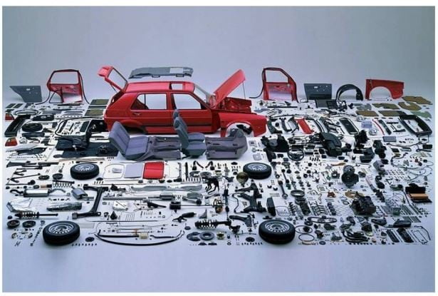 Take Care of All Your Vehicles Replaceable Parts