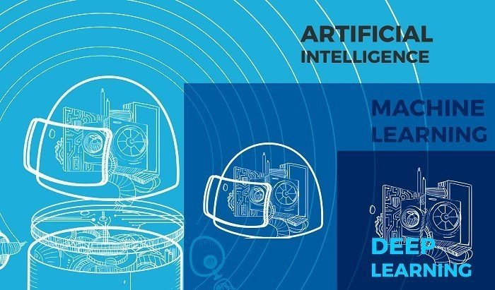Machine Learning And AI (Artificial Intelligence)