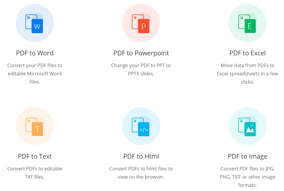 Converting PDFs to other formats